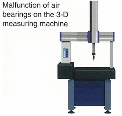 Problem with measuring machine